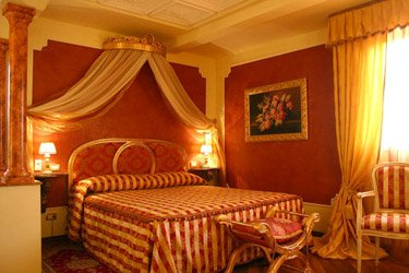 Dove dormire a Budapest